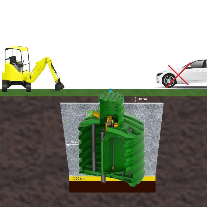 roto-sistemi-za-odpadno-vodo-render-cistilne-naprave-eco-blue-ekoloske-ekologija-voda-varovanje-okolja
