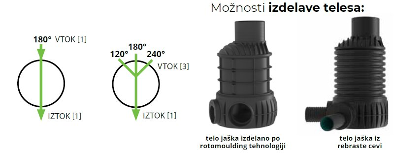 ROTO-RoShaft-dvojno-dno-DN1000-31-11-moznosti-izdelave-telesa