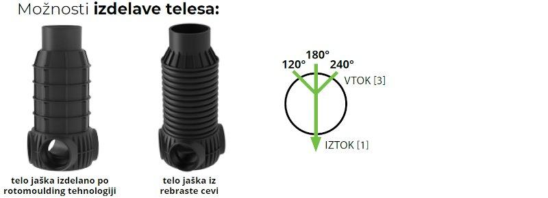 ROTO-RoShaft-dvojno-dno-DN800-3-1-Moznosti-izdelave-telesa