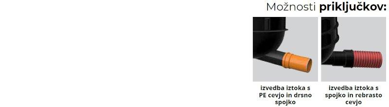 ROTO-umirjevalni-jaski-DN1000-moznosti-prikljuckov