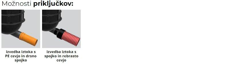 ROTO-umirjevalni-jaski-DN800-moznosti-prikljuckov