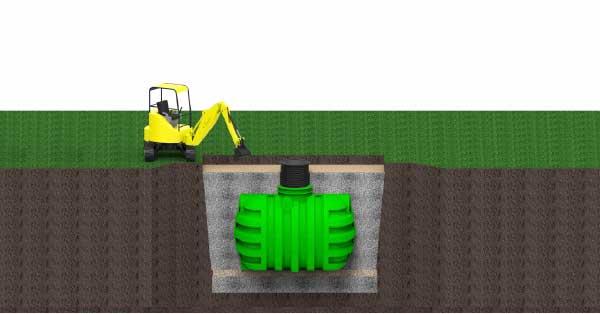 ROTO rezervoarji za vodo navodila za vgradnjo rezervoarja faza 4