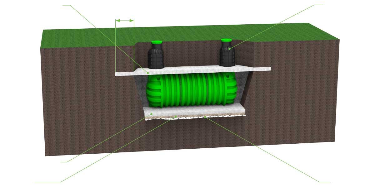 ROTO rezervoarji za deževnico hranilniki vode navodila za vkop rezervoarja globoki vkop